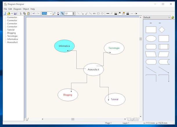 Come disegnare diagrammi di flusso
