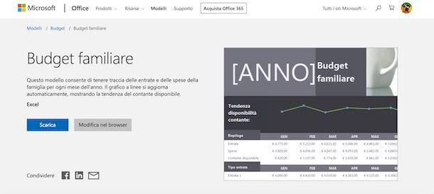 Modelli Budget familiare per Excel