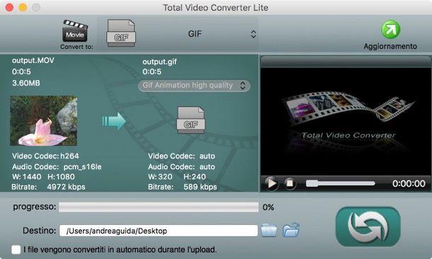 Come creare GIF animate