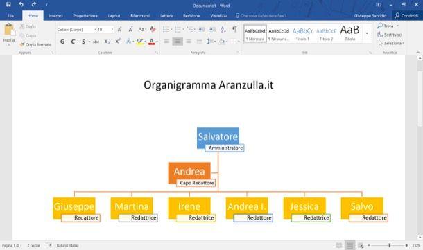 Come creare un indice con Word - ChimeraRevo