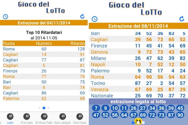 Programmi per lotto