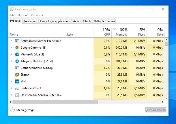Chiudere i programmi che consumano più RAM