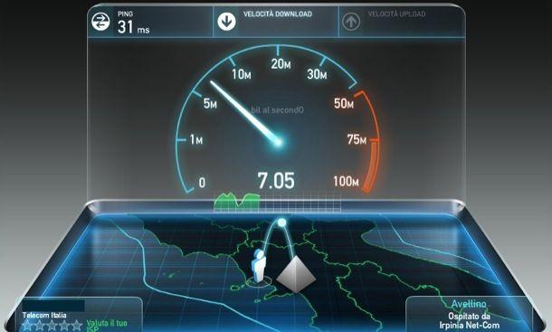 Verificare velocità ADSL