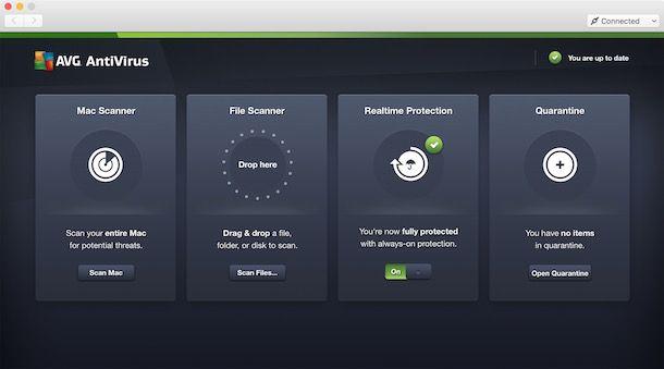 Bästa antivirus mac