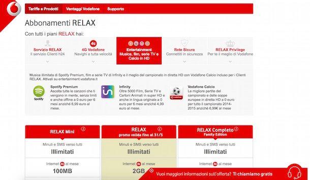 Offerte Vodafone Internet   Salvatore Aranzulla