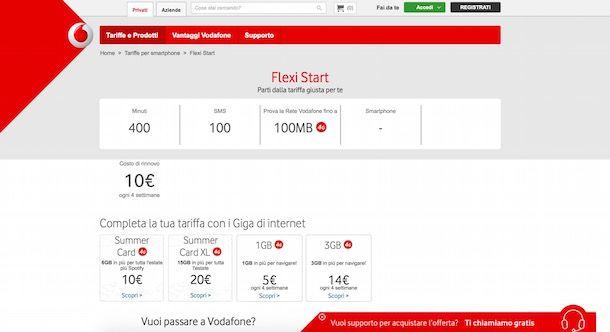 Offerte Vodafone ricaricabile