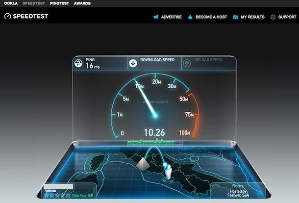 Test ADSL Fastweb