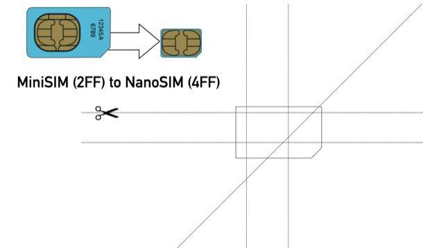 Dima taglio nano sim pdf