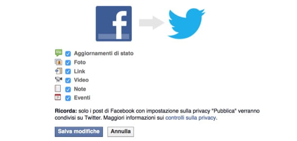 Come twittare un post di Facebook