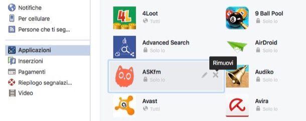 Come eliminarsi da Ask fm