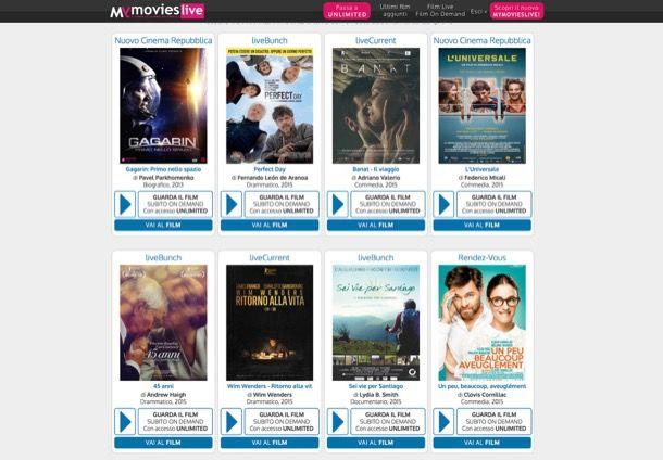 Come vedere film in streaming