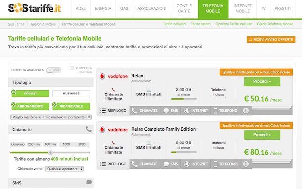 Screenshot del sito Web di SOSTariffe per passare a Vodafone