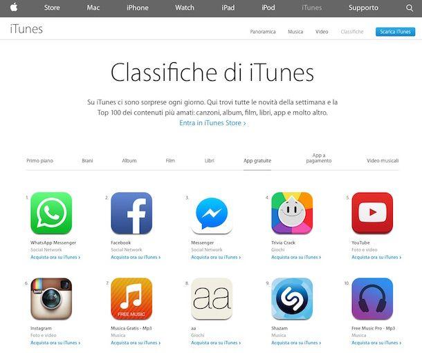 scaricare app gratis iphone ios 9