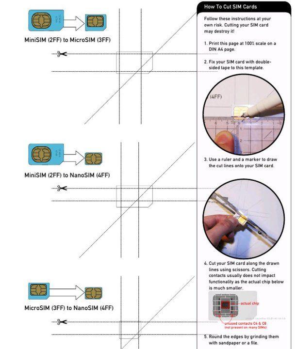 Come tagliare Micro SIM
