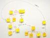 Come creare mappe concettuali