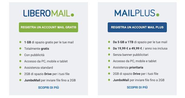 Differenze Libero Mail e Mail Plus