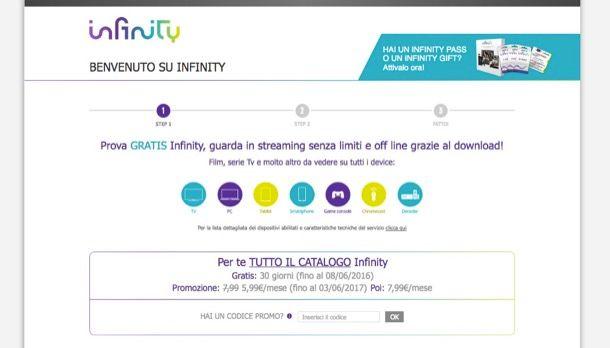 Come funziona Infinity
