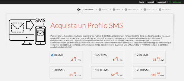 SMS Aruba