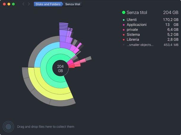 Come installare OS X El Capitan
