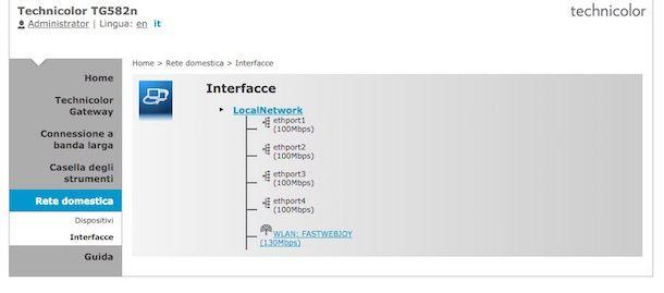 Screenshot del router Technicolor