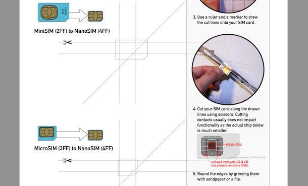 Come tagliare Nano SIM