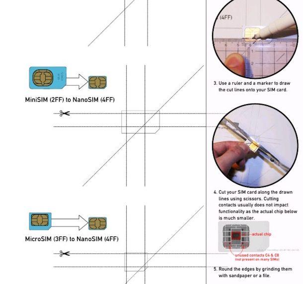 Come inserire SIM iPhone 6
