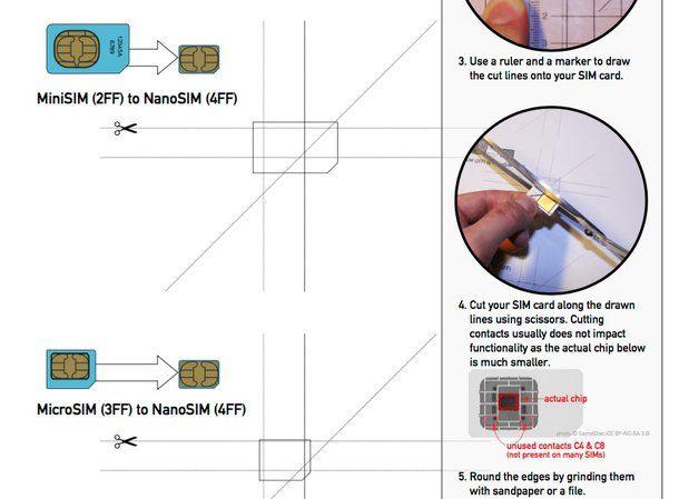 Come inserire SIM iPhone 5
