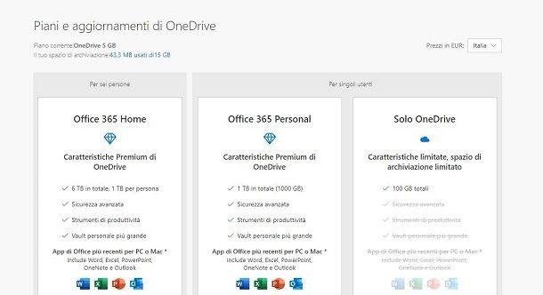 Gestione abbonamento OneDrive