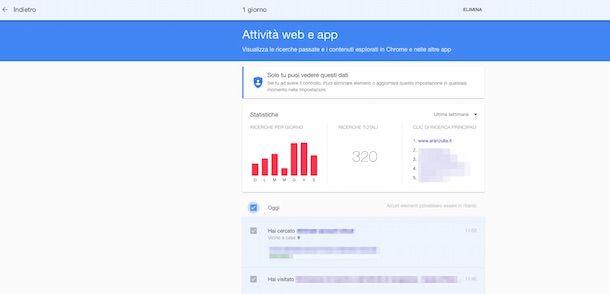 Screenshot che mostra come cancellare ricerche Google