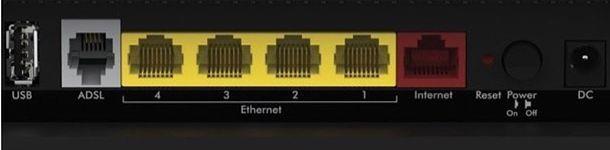 Quale modem comprare