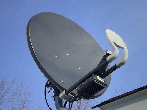 Quale ADSL è migliore