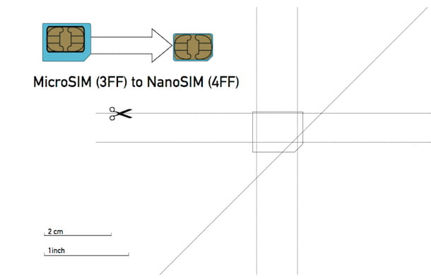 Screenshot che mostra come adattare SIM a Nano SIM