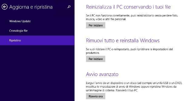 Come avviare il PC in modalità provvisoria: Windows 8.1