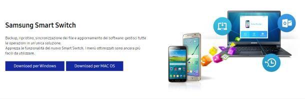 Altre tipologie di aggiornamento Android
