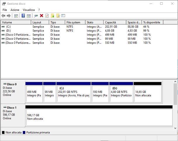 Come formattare hard disk esterno non riconosciuto
