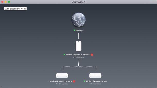 Come entrare nella pagina del router