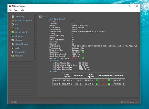 Programmi per temperatura PC
