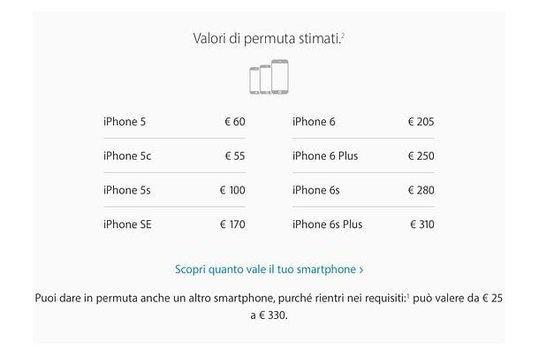 Come valutare iPhone