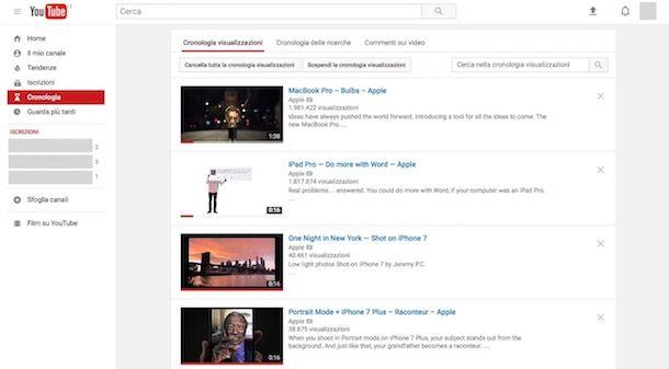 Come cercare YouTube