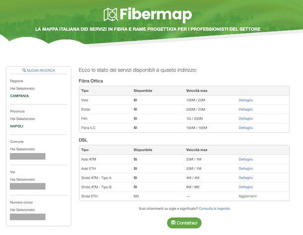 Fibermap
