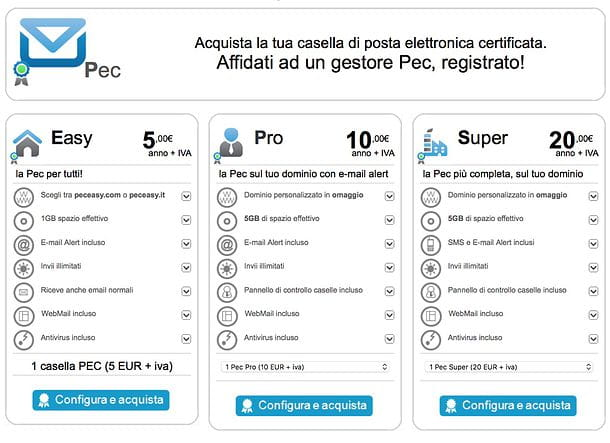 Come registrare PEC