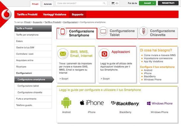 Come configurare APN Vodafone