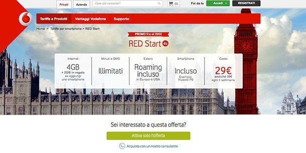 Come Fare Cambio Operatore: Passaggio da Vodafone/Tim/Wind ...