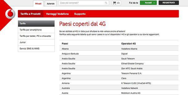 Tariffe Vodafone estero