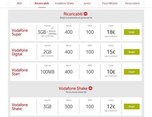 Passa a Vodafone mobile