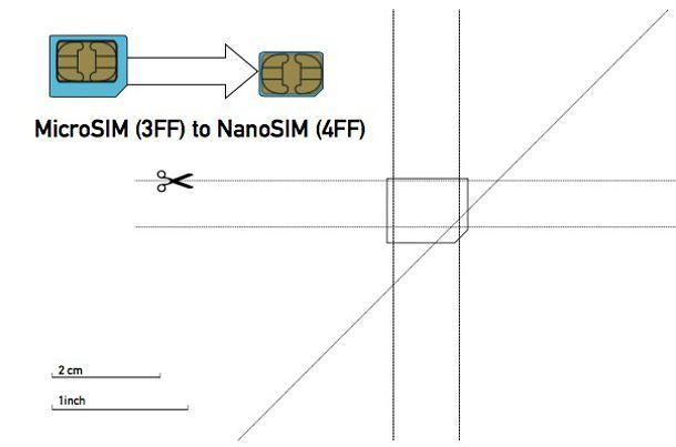 Come tagliare Micro SIM in Nano SIM