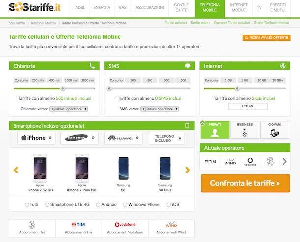 Migliori tariffe telefoniche