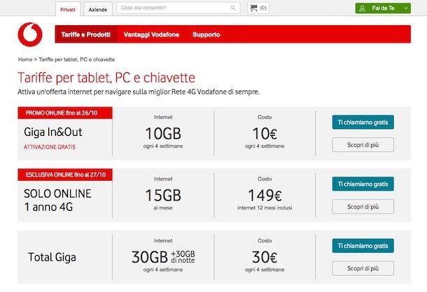 Offerte Vodafone Internet