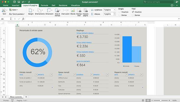 Come adattare un foglio Excel
