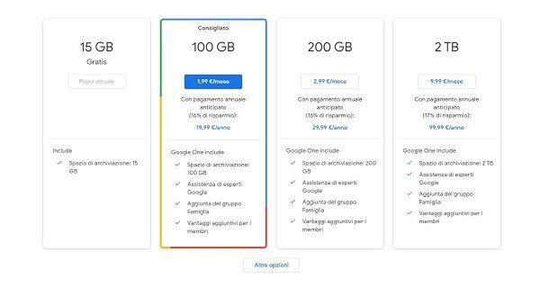 Prezzi Google One